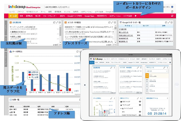 infoScoop Cloud Enterprise Ver4.0のホーム画面イメージ